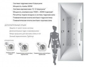 Гидромассажная система Relisan № 3 Гидромассажная система Relisan № 3 - 10 -12 форсунок, мощность помпы 900 W, регулятор подачи воздуха в систему гидромассажа, пневматическая кнопка Вкл/Выкл, гарантия 3 года