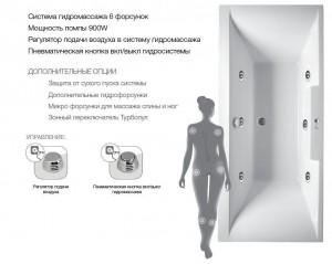 Гидромассажная система Relisan № 1 Гидромассажная система Relisan № 1 - 6 форсунок, мощность помпы 900 W, регулятор подачи воздуха в систему гидромассажа, пневматическая кнопка Вкл/Выкл, гарантия 3 года